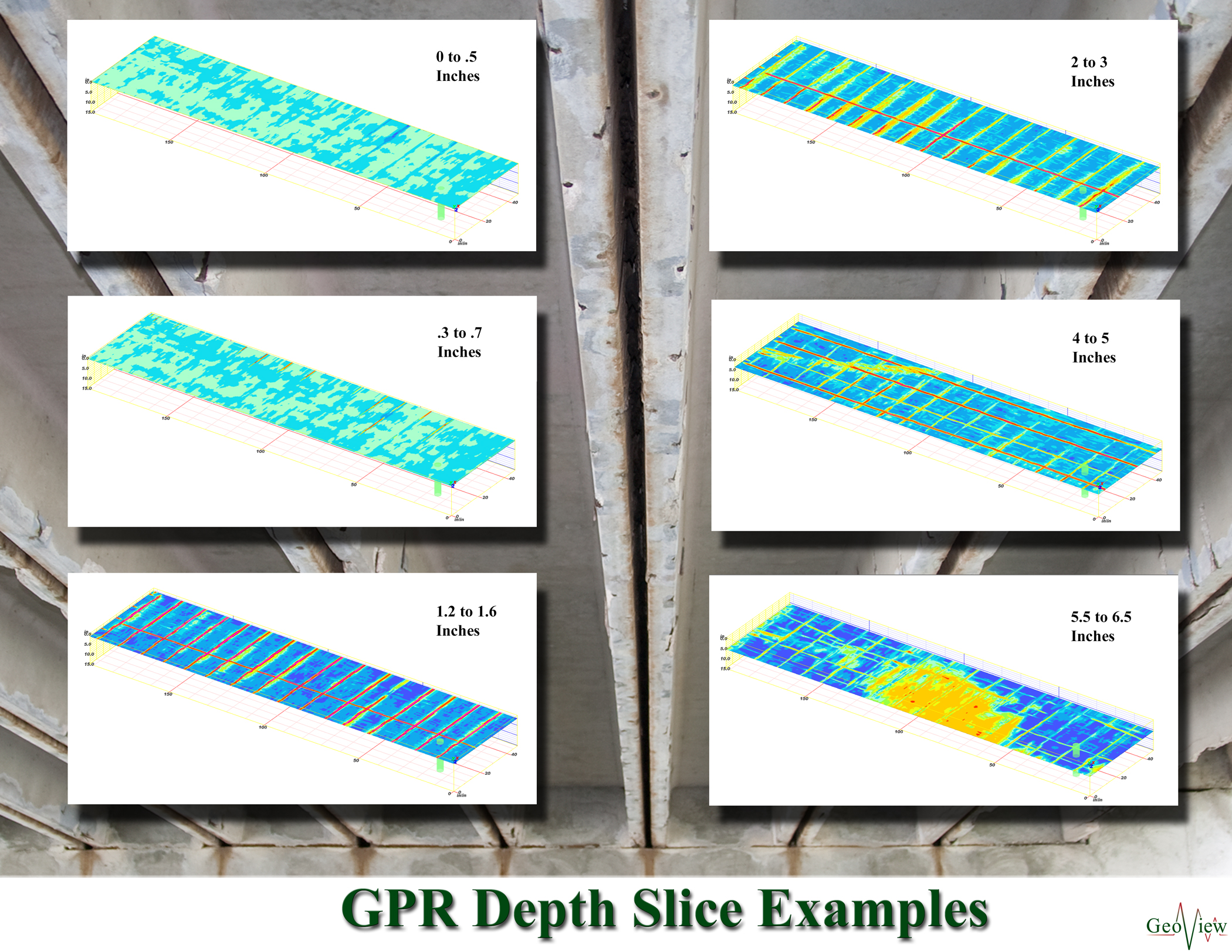 GPR Depth Slice Example