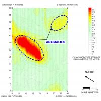 EM-38 Data Collected in Colombia