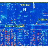 Example GPR Depth Slice from 3 to 5 ft bls. Numerous graves and utilities are shown.