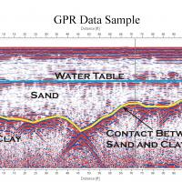 GPR Data Sample