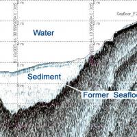 Example Sub-Bottom Data of a Sediment Thickness Study (Florida)