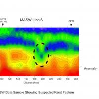 MASW Data Sample Showing Suspected Karst Feature