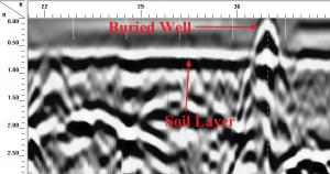 GPR Data Showing Buried Monitoring Well