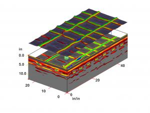 3D GPR sample Showing Rebar